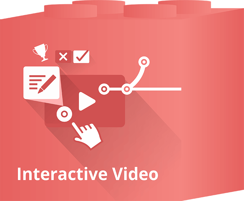 Advanced features - Dot.vu Interactive Content Platform - Interactive Video